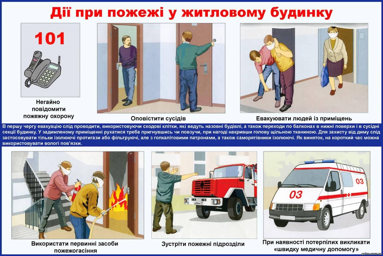 Пожар в школе схема пожара